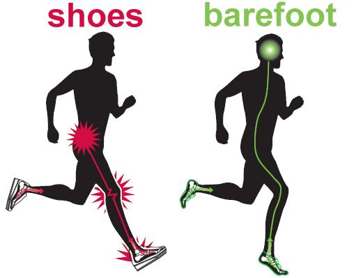 shoesbarefoot_0