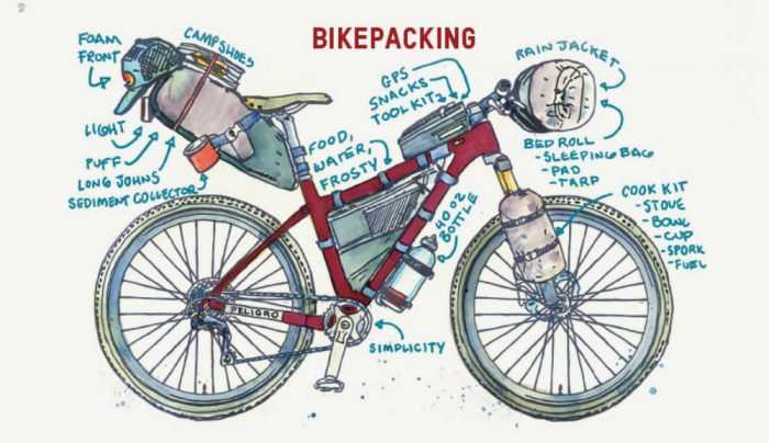 Roll_With_It_Bikepacking_pic-700x404